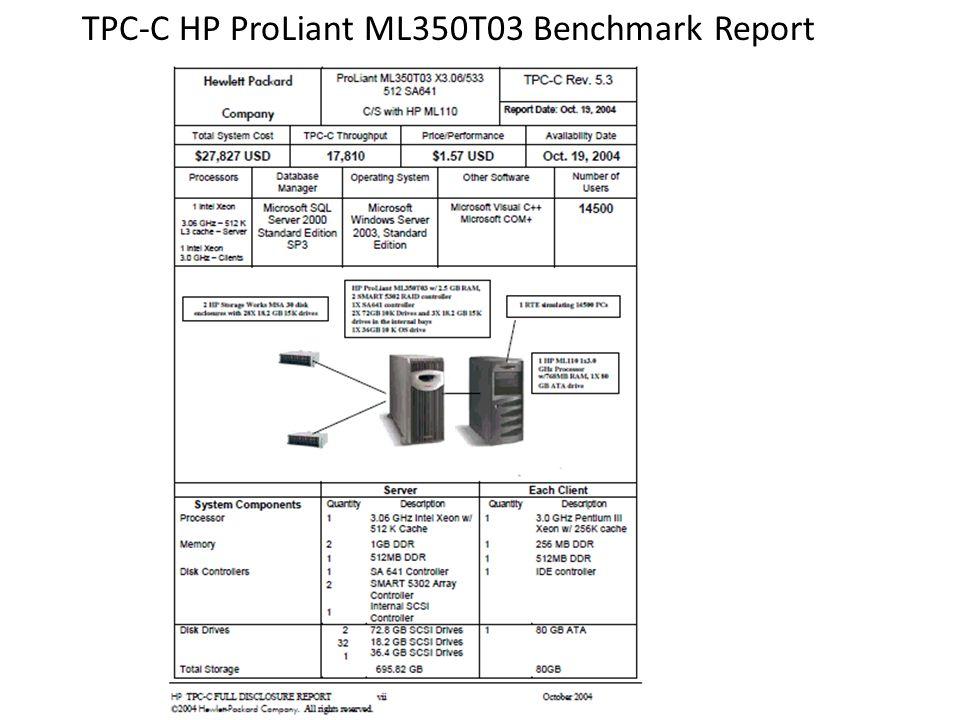 TPC-C HP ProLiant ML350T03 Benchmark Report