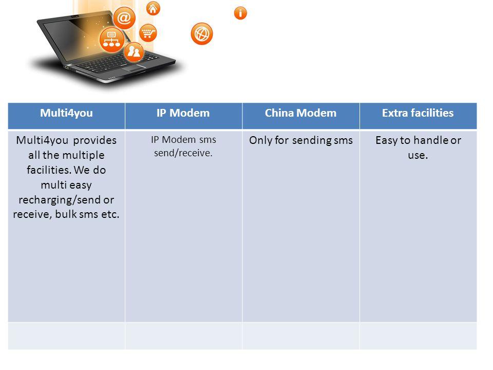 Multi4youIP ModemChina ModemExtra facilities Multi4you provides all the multiple facilities.
