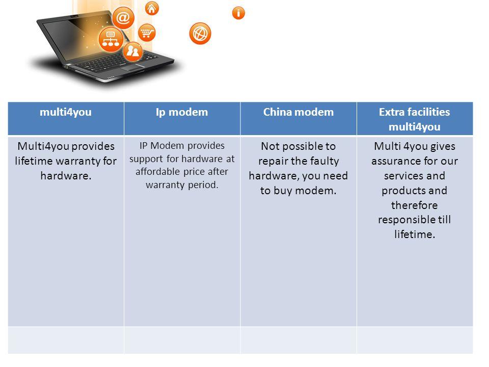 multi4youIp modemChina modemExtra facilities multi4you Multi4you provides lifetime warranty for hardware.