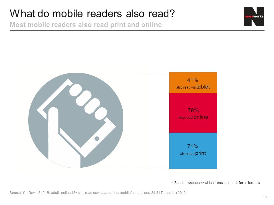 19 What do mobile readers also read.