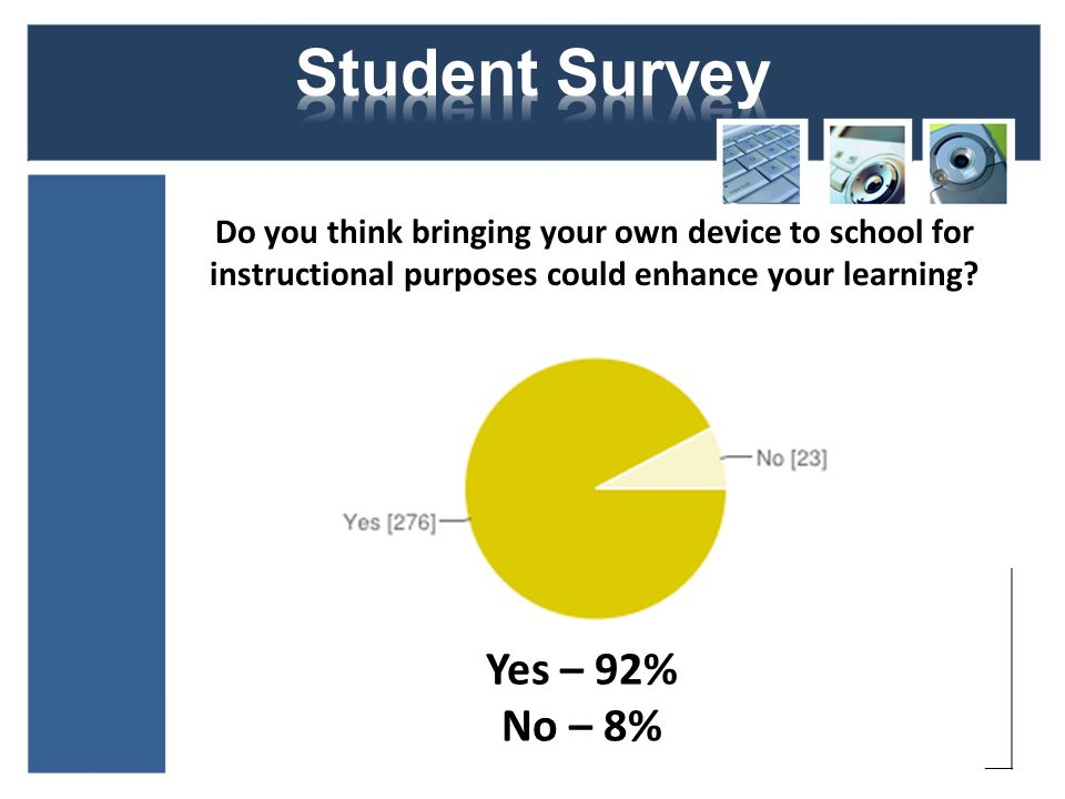 Do you think bringing your own device to school for instructional purposes could enhance your learning.
