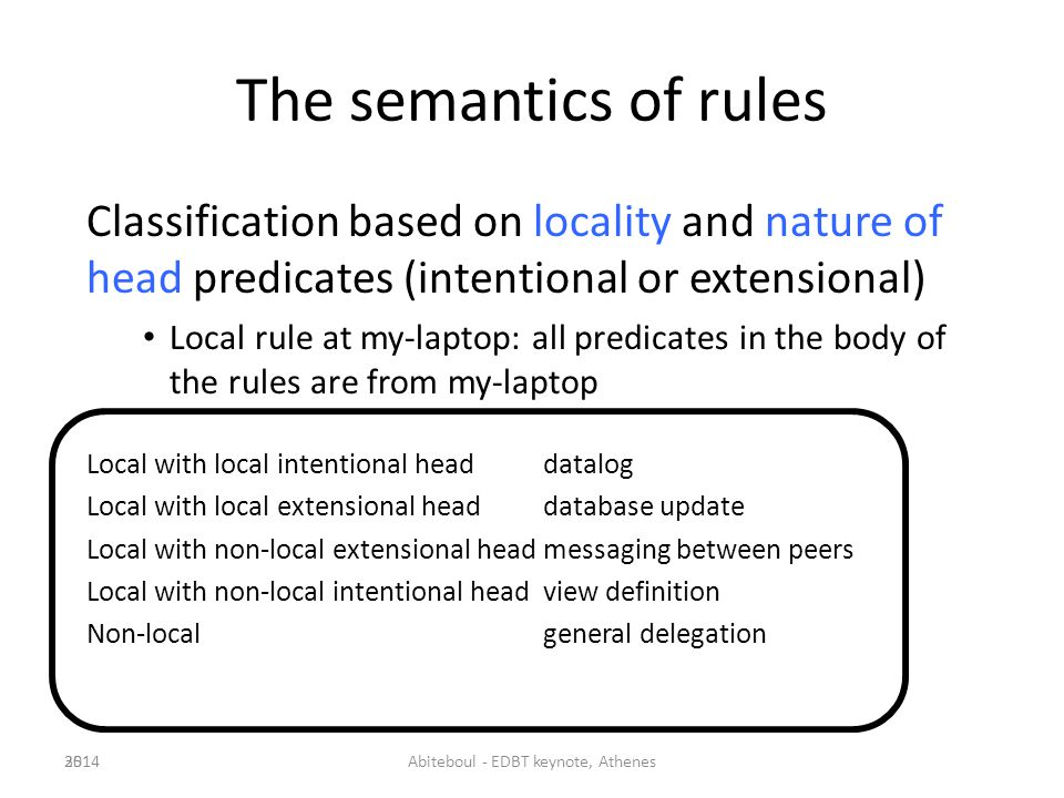 The semantics of rules Classification based on locality and nature of head predicates (intentional or extensional) Local rule at my-laptop: all predicates in the body of the rules are from my-laptop Local with local intentional headdatalog Local with local extensional headdatabase update Local with non-local extensional headmessaging between peers Local with non-local intentional head view definition Non-localgeneral delegation 352014Abiteboul - EDBT keynote, Athenes