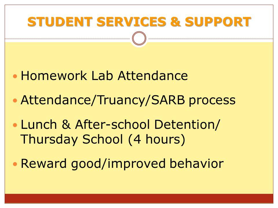 STUDENT SERVICES & SUPPORT Homework Lab Attendance Attendance/Truancy/SARB process Lunch & After-school Detention/ Thursday School (4 hours) Reward good/improved behavior
