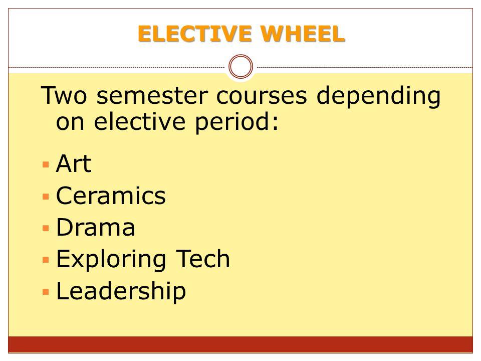 ELECTIVE WHEEL Two semester courses depending on elective period: Art Ceramics Drama Exploring Tech Leadership
