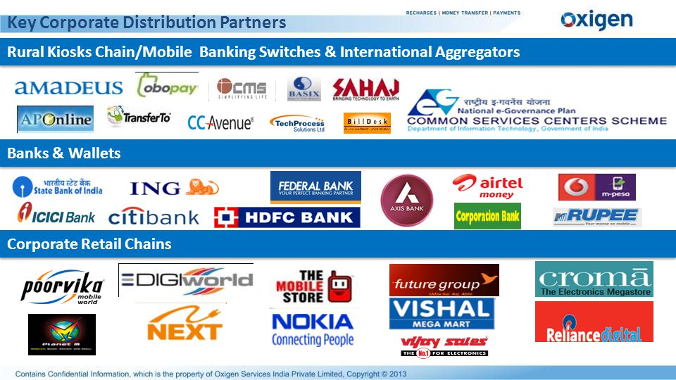 Key Corporate Distribution Partners Rural Kiosks Chain/Mobile Banking Switches & International Aggregators Corporate Retail Chains Banks & Wallets