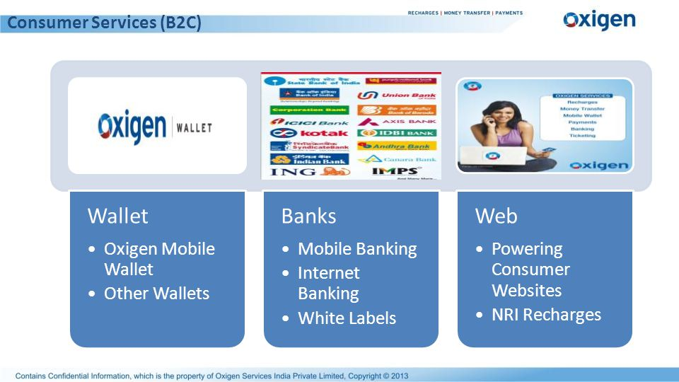 Consumer Services (B2C) Wallet Oxigen Mobile Wallet Other Wallets Banks Mobile Banking Internet Banking White Labels Web Powering Consumer Websites NR