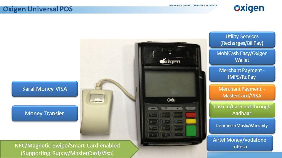 Oxigen Universal POS Merchant Payment - IMPS/RuPay Merchant Payment - IMPS/RuPay Merchant Payment - MasterCard/VISA Merchant Payment - MasterCard/VISA