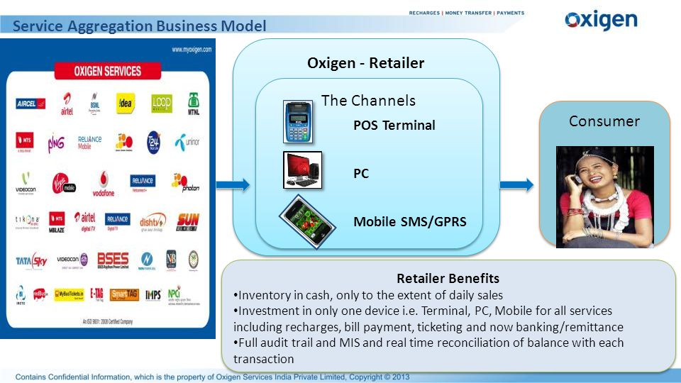 Retailer Benefits Inventory in cash, only to the extent of daily sales Investment in only one device i.e. Terminal, PC, Mobile for all services includ