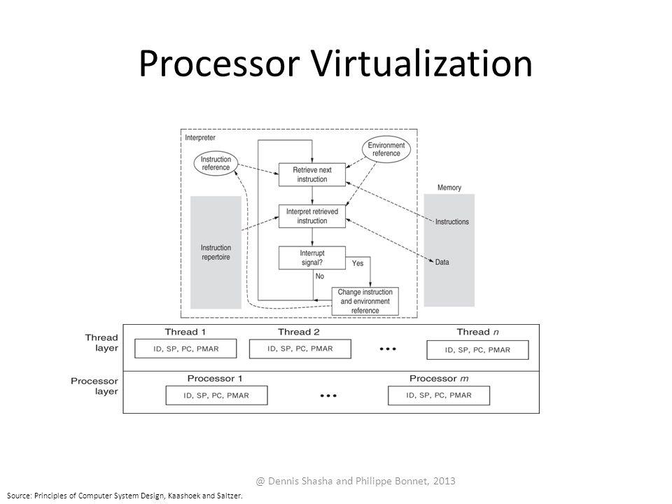 Processor Virtualization @ Dennis Shasha and Philippe Bonnet, 2013 Source: Principles of Computer System Design, Kaashoek and Saltzer.