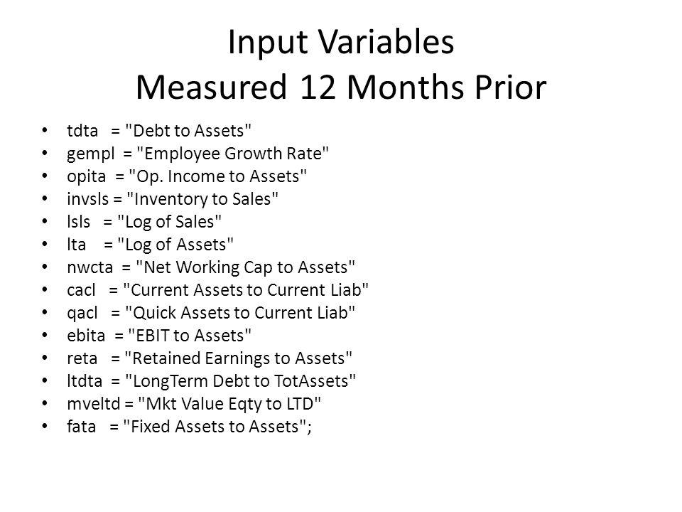 Input Variables Measured 12 Months Prior tdta =