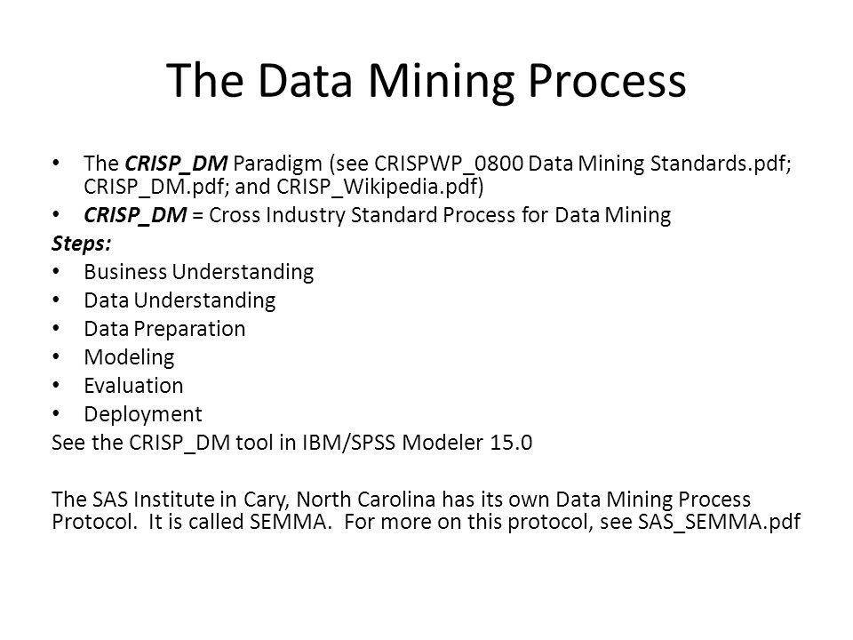 The Data Mining Process The CRISP_DM Paradigm (see CRISPWP_0800 Data Mining Standards.pdf; CRISP_DM.pdf; and CRISP_Wikipedia.pdf) CRISP_DM = Cross Ind