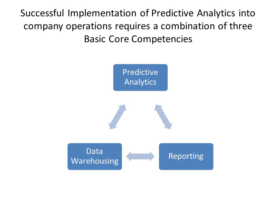 Successful Implementation of Predictive Analytics into company operations requires a combination of three Basic Core Competencies Predictive Analytics