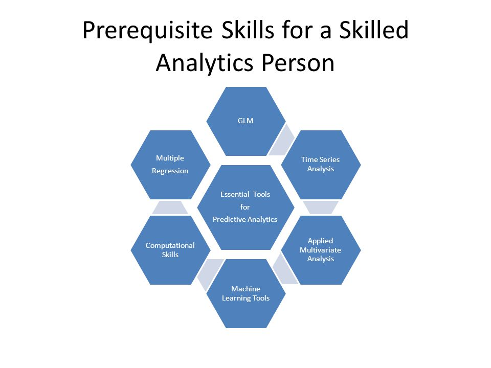 Prerequisite Skills for a Skilled Analytics Person Essential Tools for Predictive Analytics GLM Time Series Analysis Applied Multivariate Analysis Mac