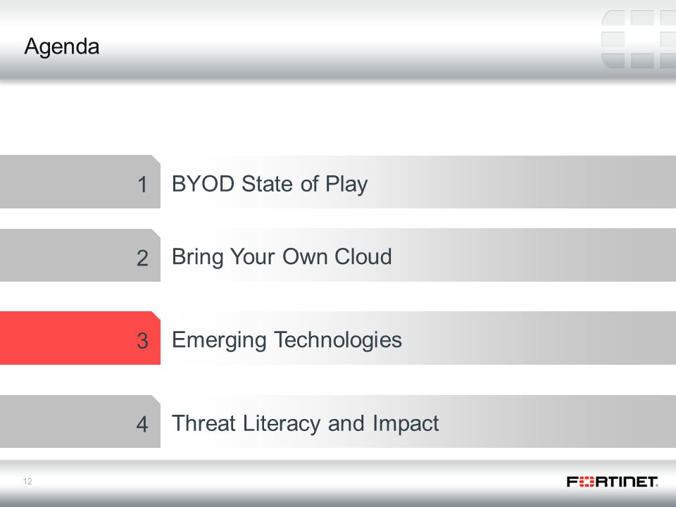 12 BYOD State of Play 3 Bring Your Own Cloud 1 Agenda Emerging Technologies 2 Threat Literacy and Impact 4