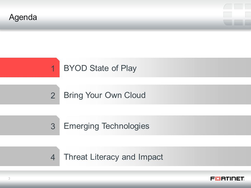 3 BYOD State of Play 1 Bring Your Own Cloud 2 Agenda Emerging Technologies 3 Threat Literacy and Impact 4