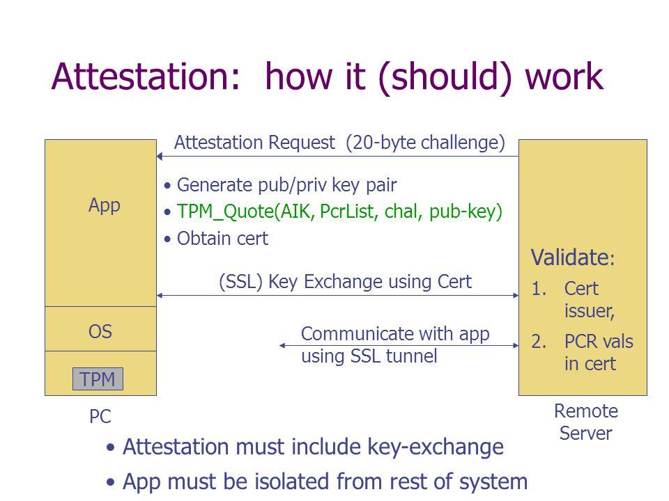 Attestation: how it (should) work Remote Server PC TPM OS App Generate pub/priv key pair TPM_Quote(AIK, PcrList, chal, pub-key) Obtain cert Attestatio