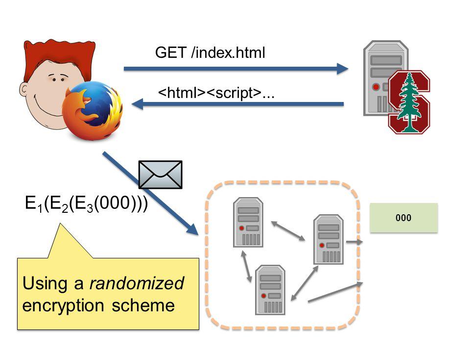 000 GET /index.html... E 1 (E 2 (E 3 (000))) Using a randomized encryption scheme