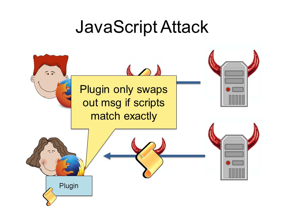 JavaScript Attack Plugin Plugin only swaps out msg if scripts match exactly