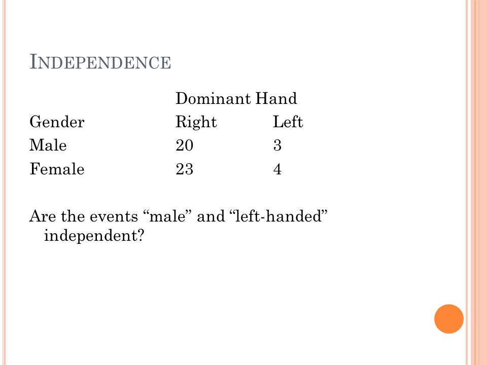 I NDEPENDENCE Dominant Hand GenderRightLeft Male203 Female234 Are the events male and left-handed independent