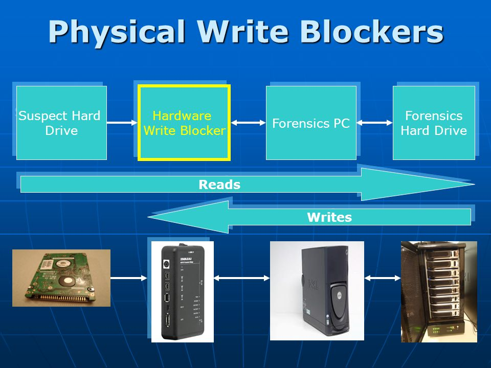Physical Write Blockers Suspect Hard Drive Suspect Hard Drive Reads Hardware Write Blocker Hardware Write Blocker Forensics PC Forensics Hard Drive Fo