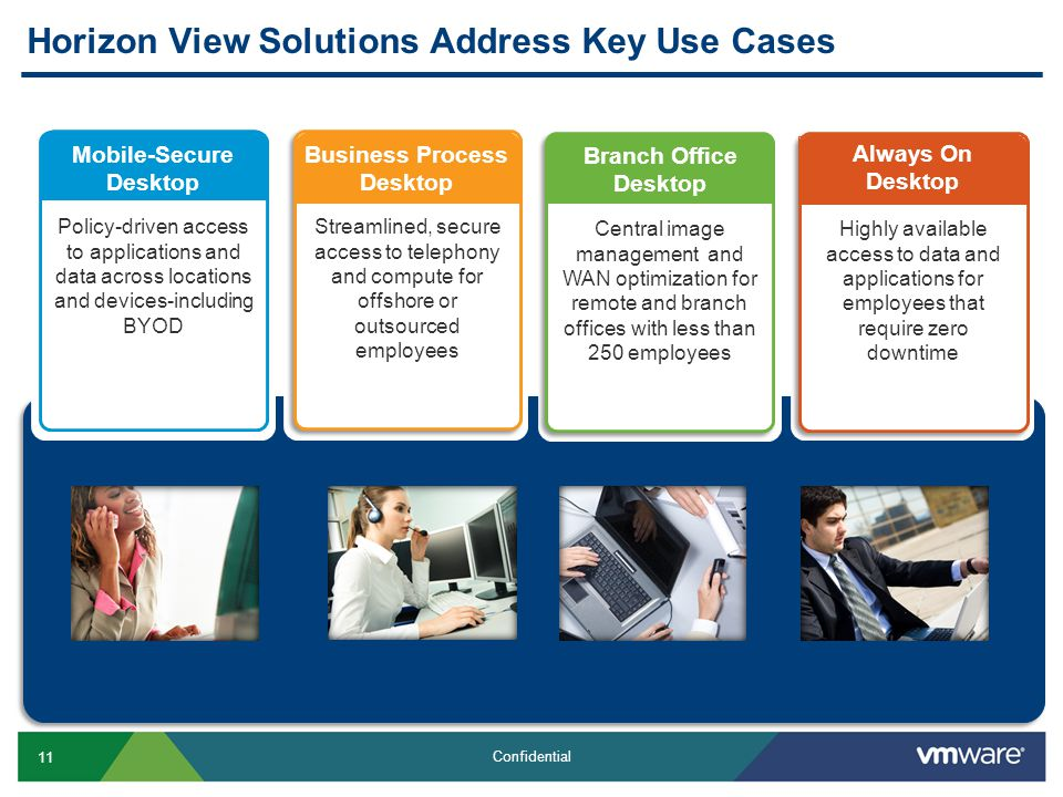 11 Confidential Horizon View Solutions Address Key Use Cases Policy-driven access to applications and data across locations and devices-including BYOD Mobile-Secure Desktop Streamlined, secure access to telephony and compute for offshore or outsourced employees Business Process Desktop Central image management and WAN optimization for remote and branch offices with less than 250 employees Branch Office Desktop Highly available access to data and applications for employees that require zero downtime Always On Desktop