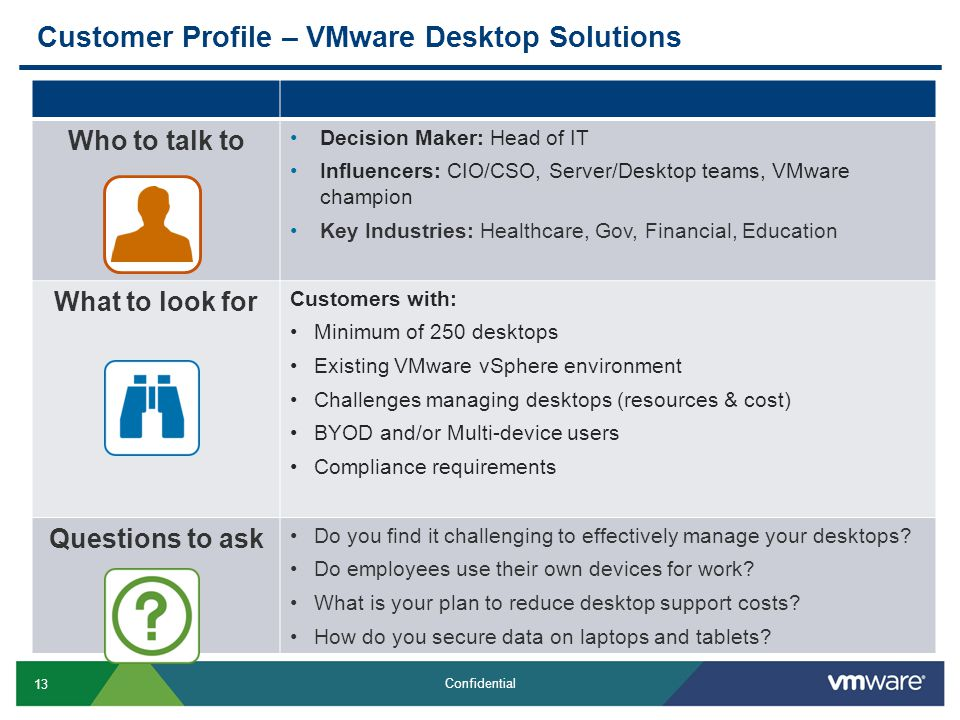 13 Confidential Customer Profile – VMware Desktop Solutions Who to talk to Decision Maker: Head of IT Influencers: CIO/CSO, Server/Desktop teams, VMware champion Key Industries: Healthcare, Gov, Financial, Education What to look for Customers with: Minimum of 250 desktops Existing VMware vSphere environment Challenges managing desktops (resources & cost) BYOD and/or Multi-device users Compliance requirements Questions to ask Do you find it challenging to effectively manage your desktops.