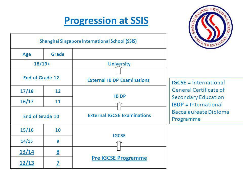 Shanghai Singapore International School (SSIS) AgeGrade 18/19+University End of Grade 12 External IB DP Examinations 17/1812 IB DP 16/1711 End of Grad