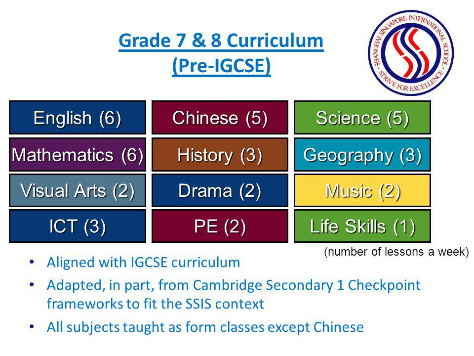 Aligned with IGCSE curriculum Adapted, in part, from Cambridge Secondary 1 Checkpoint frameworks to fit the SSIS context All subjects taught as form c