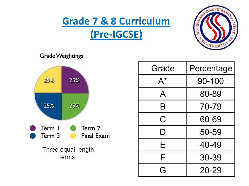 Three equal length terms. GradePercentage A*90-100 A80-89 B70-79 C60-69 D50-59 E40-49 F30-39 G20-29 Grade 7 & 8 Curriculum (Pre-IGCSE)