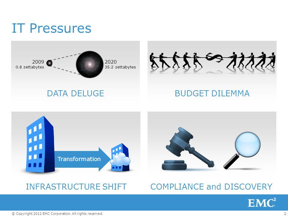 2© Copyright 2012 EMC Corporation. All rights reserved. DATA DELUGEBUDGET DILEMMA INFRASTRUCTURE SHIFT IT Pressures Transformation 2009 0.8 zettabytes