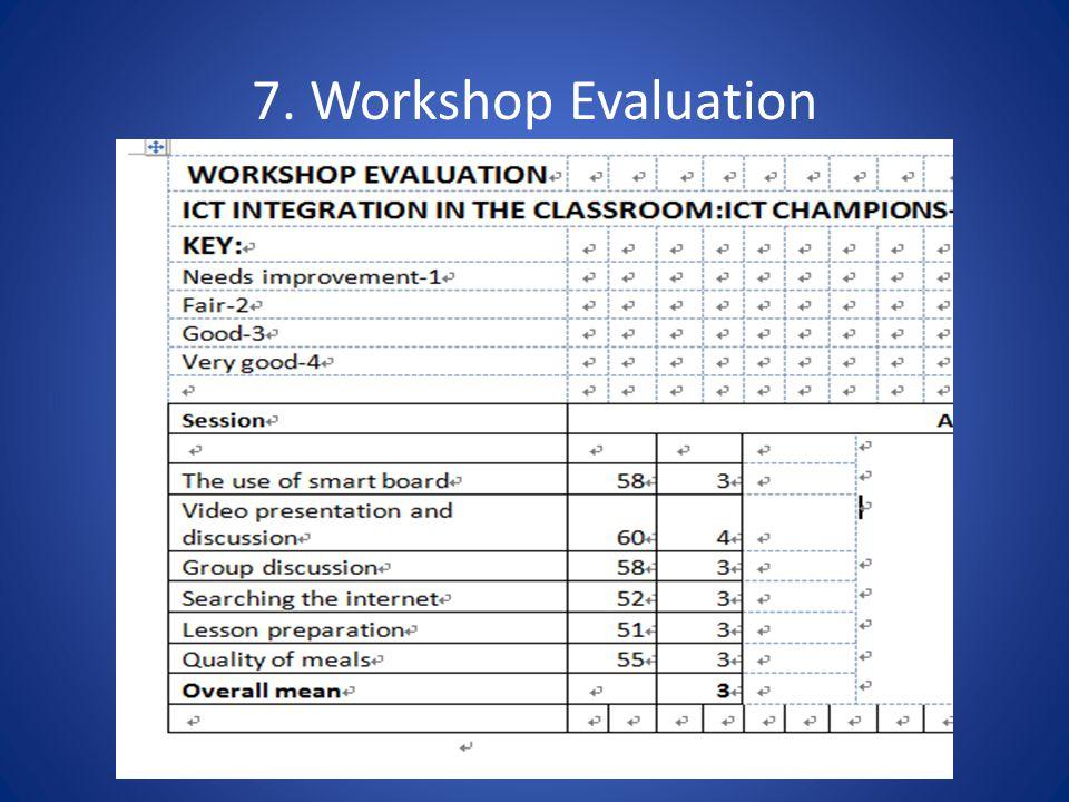 7. Workshop Evaluation