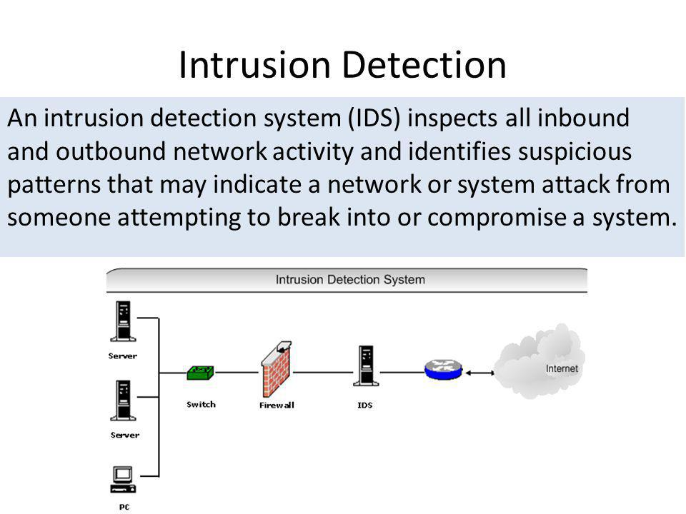 Intrusion Detection An intrusion detection system (IDS) inspects all inbound and outbound network activity and identifies suspicious patterns that may