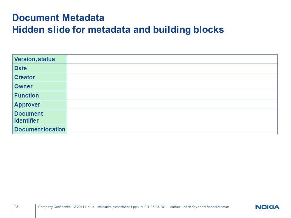 Document Metadata Hidden slide for metadata and building blocks 23Company Confidential © 2011 Nokia chi-tablet-presentation1.pptx v.