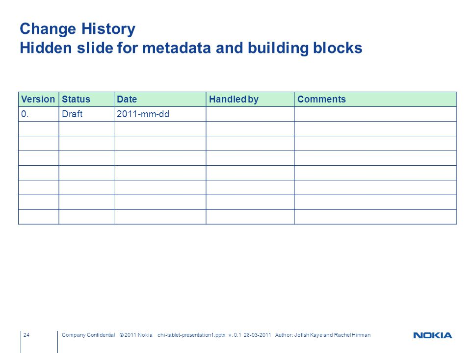 Change History Hidden slide for metadata and building blocks 24Company Confidential © 2011 Nokia chi-tablet-presentation1.pptx v.