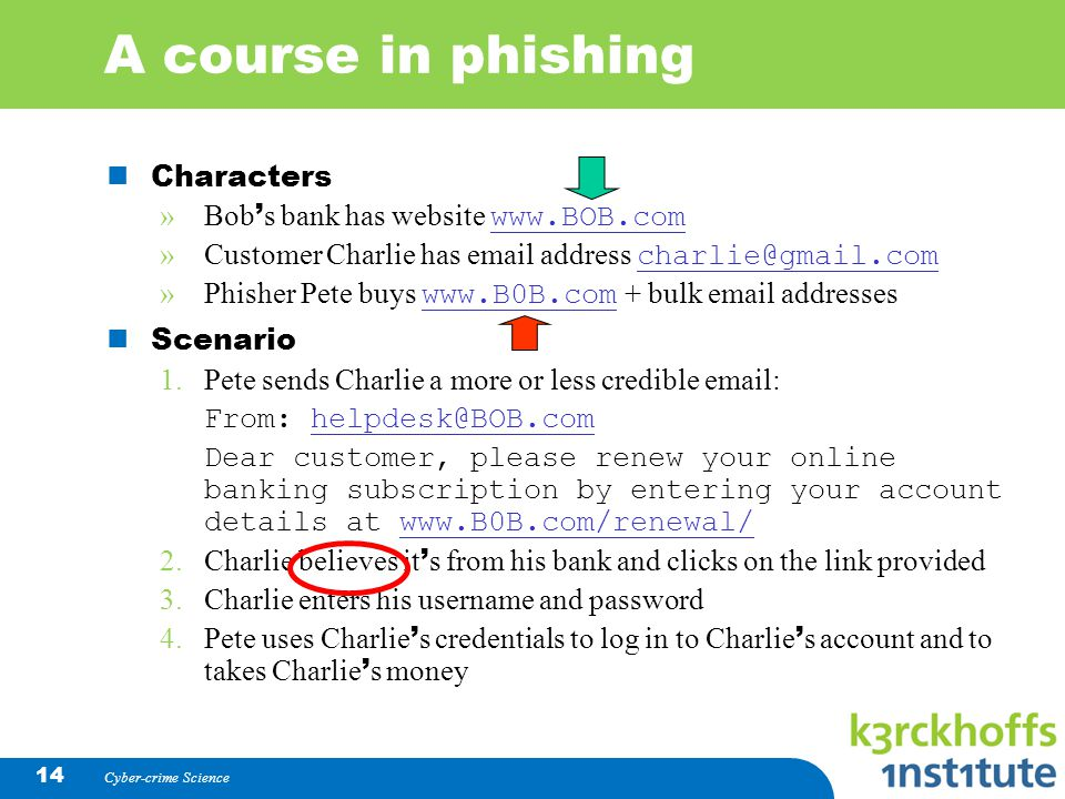 Cyber-crime Science 14 Characters »Bob s bank has website www.BOB.com »Customer Charlie has email address charlie@gmail.com »Phisher Pete buys www.B0B