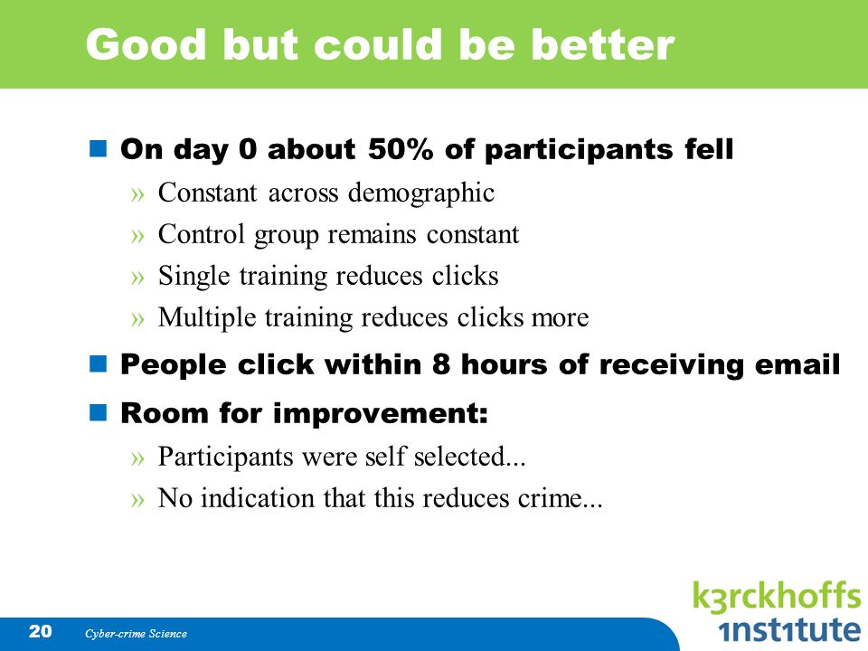 Cyber-crime Science 20 Good but could be better On day 0 about 50% of participants fell »Constant across demographic »Control group remains constant »
