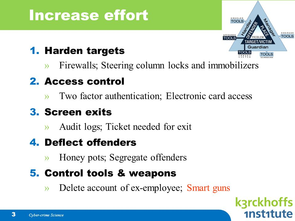 Cyber-crime Science 3 Increase effort 1.Harden targets »Firewalls; Steering column locks and immobilizers 2.Access control »Two factor authentication;
