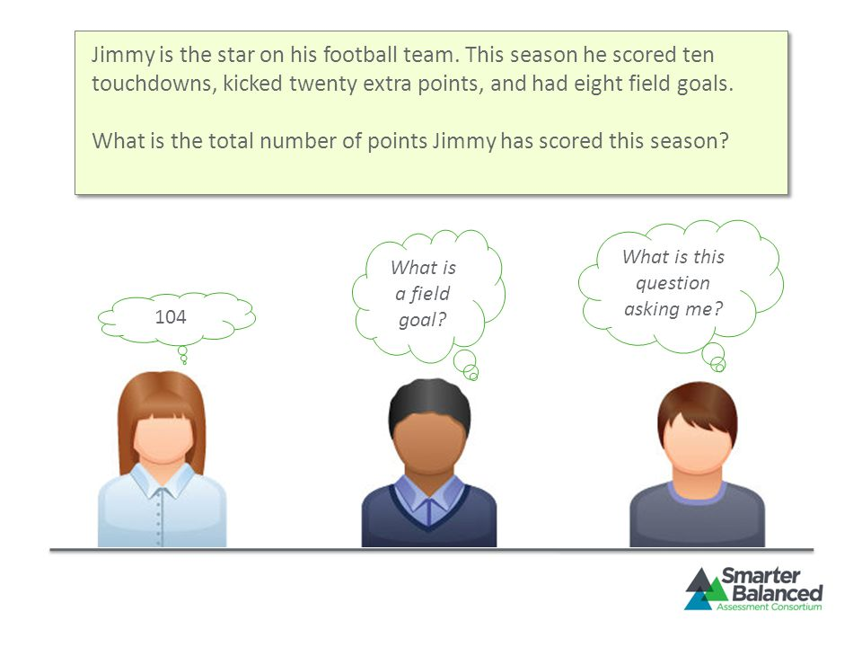 Jimmy is the star on his football team.