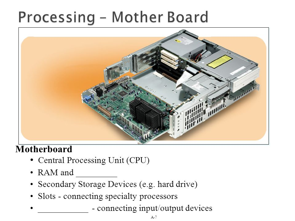 Table 2.4 Capacity of Secondary Memory Devices