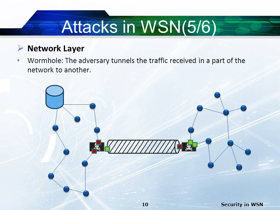 Attacks in WSN(5/6) Network Layer Wormhole: The adversary tunnels the traffic received in a part of the network to another.