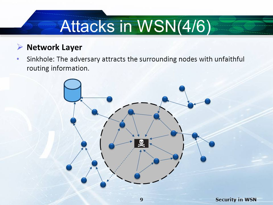Attacks in WSN(4/6) Network Layer Sinkhole: The adversary attracts the surrounding nodes with unfaithful routing information.