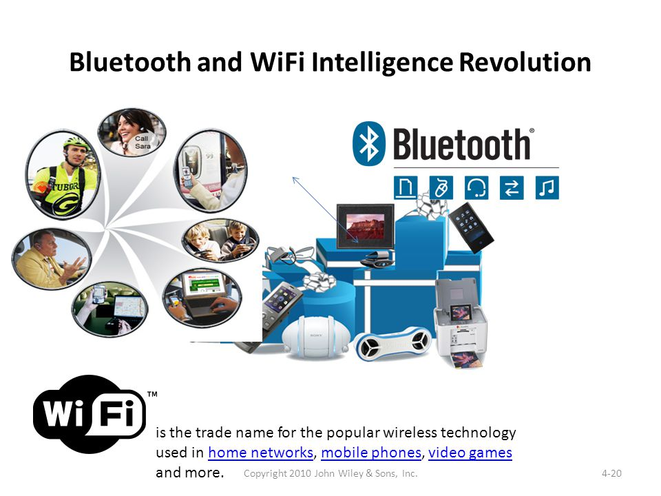 Bluetooth and WiFi Intelligence Revolution is the trade name for the popular wireless technology used in home networks, mobile phones, video games and