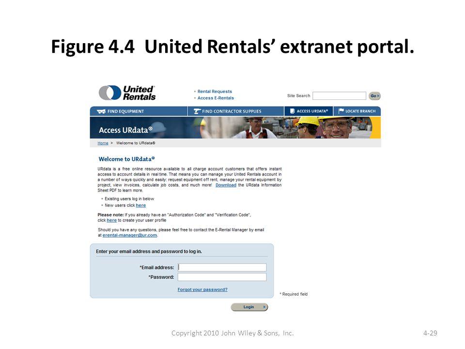 Figure 4.4 United Rentals extranet portal. 4-29Copyright 2010 John Wiley & Sons, Inc.