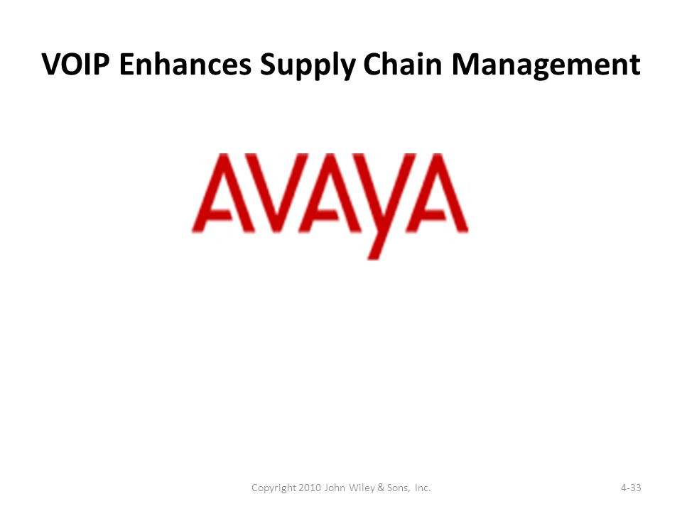 VOIP Enhances Supply Chain Management 4-33Copyright 2010 John Wiley & Sons, Inc.