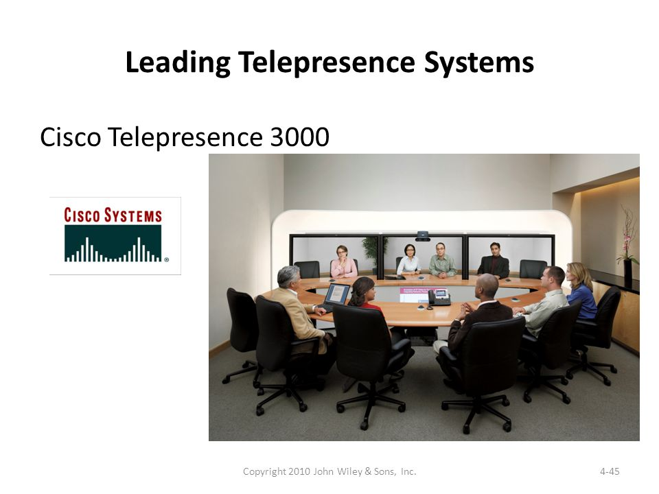 Leading Telepresence Systems Cisco Telepresence 3000 4-45Copyright 2010 John Wiley & Sons, Inc.