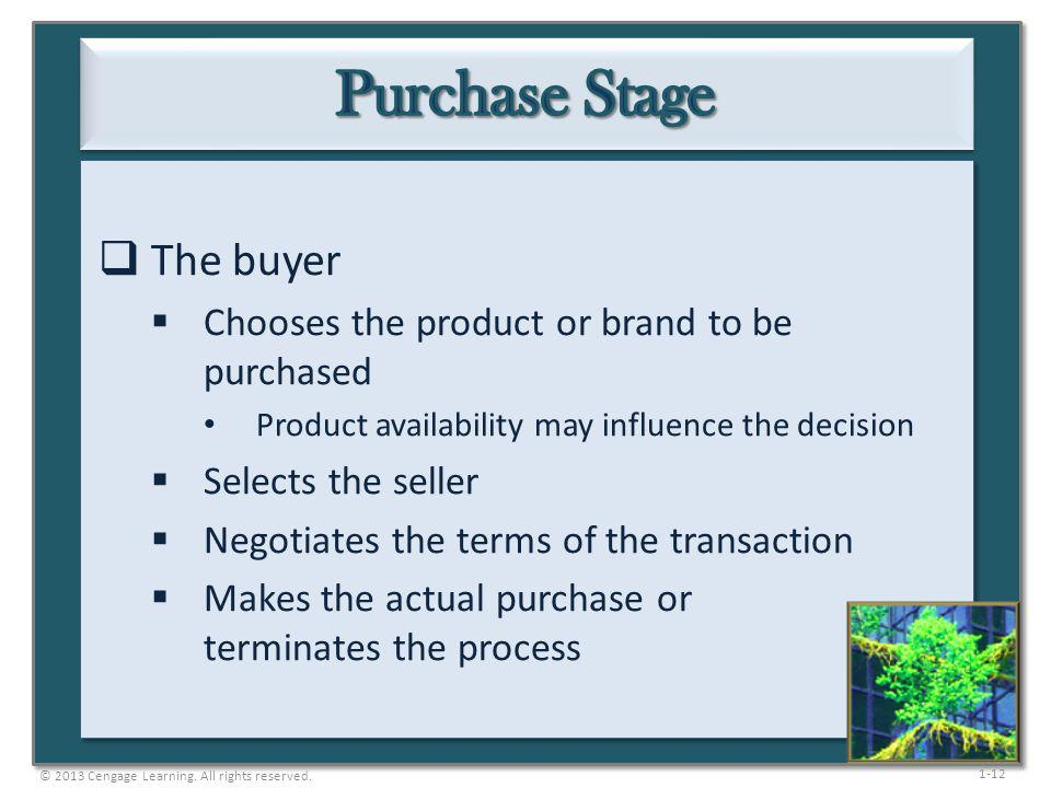 1-12 The buyer Chooses the product or brand to be purchased Product availability may influence the decision Selects the seller Negotiates the terms of