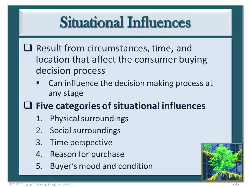 1-19 Result from circumstances, time, and location that affect the consumer buying decision process Can influence the decision making process at any s