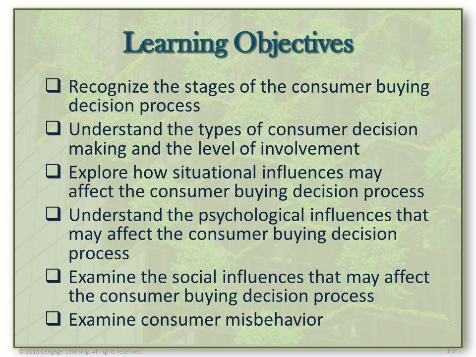1-3 Recognize the stages of the consumer buying decision process Understand the types of consumer decision making and the level of involvement Explore