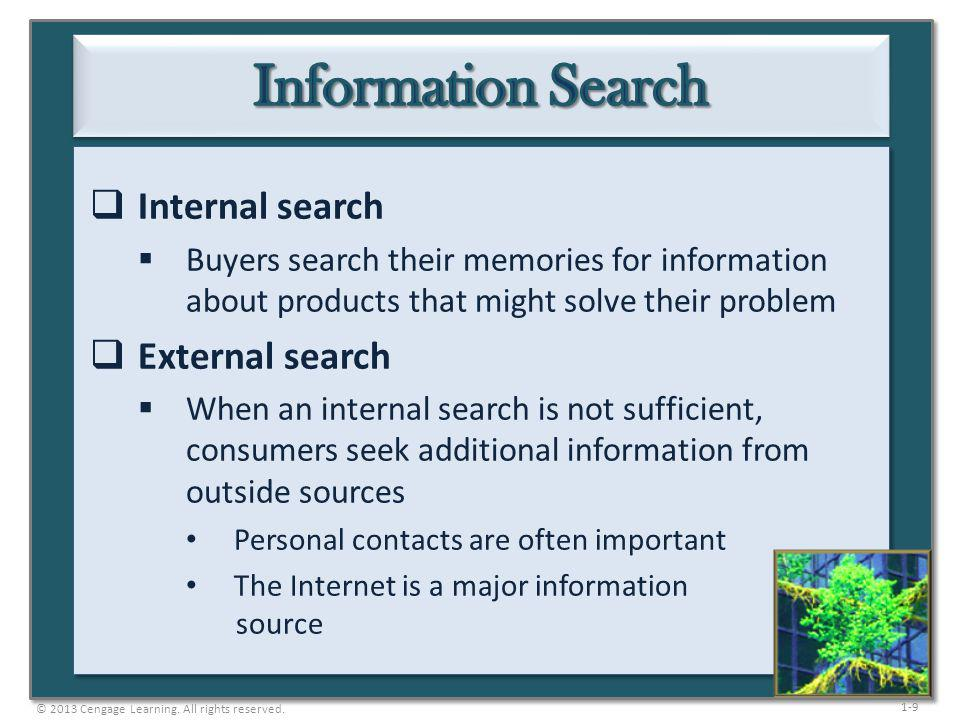 1-9 Internal search Buyers search their memories for information about products that might solve their problem External search When an internal search
