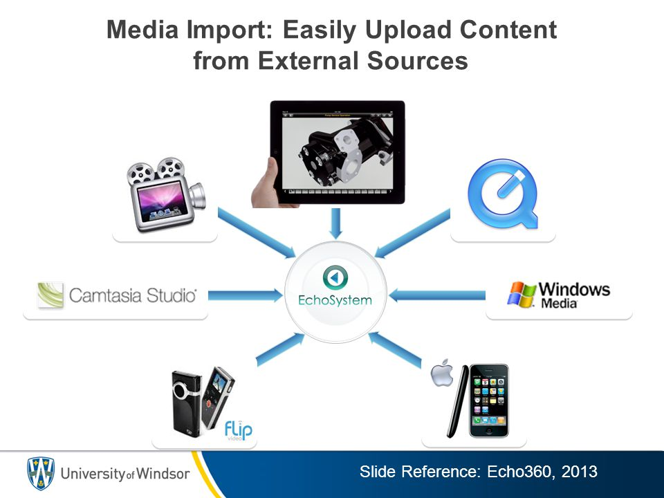 Media Import: Easily Upload Content from External Sources Slide Reference: Echo360, 2013